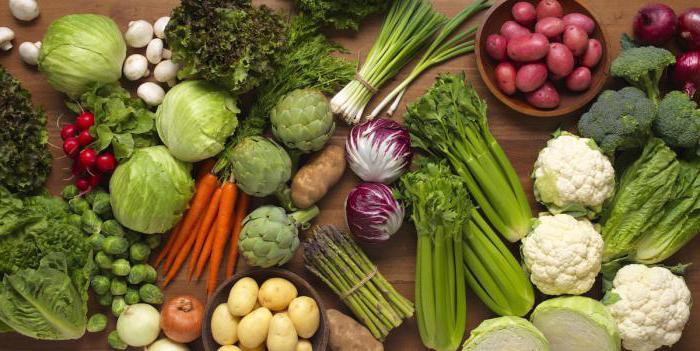 диета при полиартрите суставов