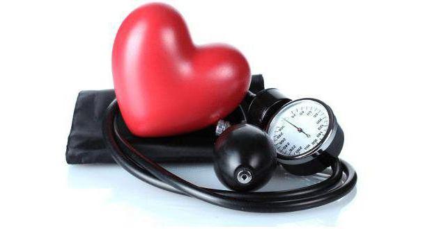 артериальная гипертензия 2 степени